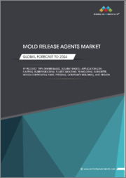 Mold Release Agents Market by Product Type (Water-Based, Solvent-Based), Application (Die-Casting, Rubber Molding, Plastic Molding, PU Molding, Concrete, Wood Composite & Panel Pressing, Composite Molding), and Region - Global Forecast to 2024