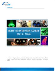 Night Vision Devices Market - Forecast (2020 - 2025)