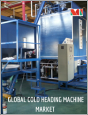 Cold Heading Machine Market - Growth, Trends, and Forecast (2020 - 2025)