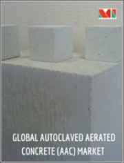 Autoclaved Aerated Concrete (AAC) Market - Growth, Trends, and Forecast (2020 - 2025)