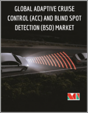 Global Adaptive Cruise Control (ACC) And Blind Spot Detection (BSD) Market - Analysis of Growth, Trends, and Forecast (2018 - 2023)
