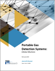 Portable Gas Detection Systems: Global Markets