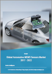 MEMS Automobile Sensors Market - Growth, Trends, and Forecast (2019 - 2024)