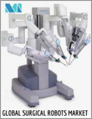 Surgical Robots Market - Growth, Trends, and Forecast (2020 - 2025)