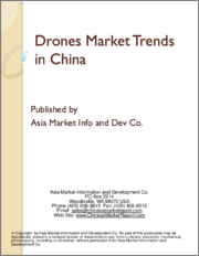 Drones Market Trends in China