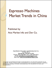 Espresso Machines Market Trends in China