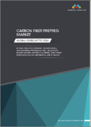 Carbon Fiber Prepreg Market by resin type (Epoxy, Phenolic, Thermoplastic), Manufacturing Process (Hot Melt, Solvent Dip), End-use Industry (Aerospace & Defense, Wind Energy, Sports & Leisure, Automotive) - Global Trends and Forecasts to 2024