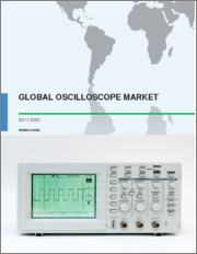Global Oscilloscope Market 2020-2024