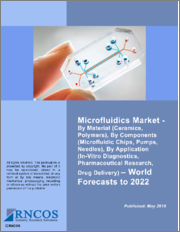 Microfluidics Market - By Material (Ceramics, Polymers), By Components (Microfluidic Chips, Pumps, Needles), By Application (In-Vitro Diagnostics, Pharmaceutical Research, Drug Delivery) - World Forecasts to 2022