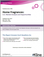 Home Fragrances: U.S. Market Analysis and Opportunities