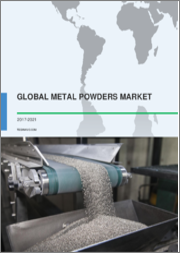 Global Metal Powders Market 2020-2024
