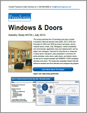Windows & Doors (US Market & Forecast)