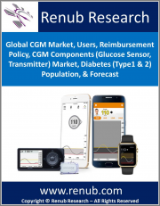 Continuous Glucose Monitoring (CGM) Market, Users, Reimbursement Policy, Global Analysis, CGM Components Market, Diabetes (Type1 & 2) Population, & Forecast