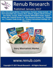 Dairy Alternatives Market, Consumption, Global Forecast by Plant based Milk, Regions, Companies
