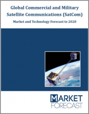 Global Commercial and Military Satellite Communications Market and Technology Forecast to 2025: By Region and By Technology (Mobile Video, Mobile Data, Laser Fiber Optic, Fixed Video, Microsats/Nanosats, and Tracking/Monitoring)