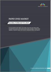Paper Dyes Market by Type (Sulphur Dyes, Direct Dyes, Basic Dyes, and Acid Dyes), Form (Powder and Liquid), Application (Packaging & Board, Coated Paper, Writing & Printing, Tissues, Decorative Laminated Paper), and Region - Global Forecast to 2022