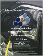 Automotive Rubber Components Market: Past, Present, Future