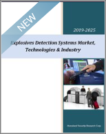 Explosives Detection Systems Market, Technologies & Industry 2020-2025: 5 Volumes, 205 Sub-Markets Mega Report