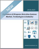Explosives & Weapons Detection Systems Market, Technologies & Industry 2020-2025: 5 Volumes, 207 Sub-Markets Mega Report