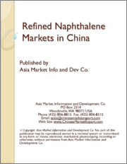 Refined Naphthalene Markets in China