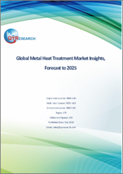 Global Metal Heat Treatment Market Insights, Forecast to 2025