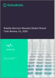 Rubella (German Measles) Global Clinical Trials Review, H1, 2020