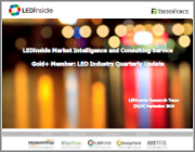 LEDinside Market Intelligence and Consulting Service