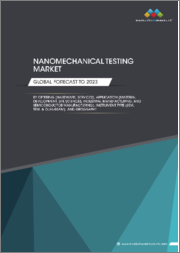Nanomechanical Testing Market by Offering (Hardware, Services), Application (Material Development, Life Sciences, Industrial Manufacturing, and Semiconductor Manufacturing), Instrument Type (SEM, TEM, & Dual-Beam), Geography - Global Forecast to 2023