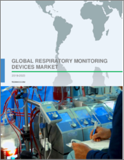 Global Respiratory Monitoring Devices Market 2020-2024