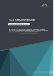 Tank Insulation Market by Material (PU & PIR, Rockwool, Fiberglass, Elastomeric Foam, EPS), Type (Storage, Transportation), Temperature (Hot, Cold), End-Use Industry (Oil & Gas, Chemical, Food & Beverage, Energy & Power) - Global Forecast to 2023