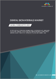 Dental Biomaterials Market by Type (Metallic (Titanium, Stainless Steel, Chromium Alloy, Amalgam, Gold), PFM, Ceramic, Bone Graft, Polymer Biomaterials), Application (Implantology, Prosthetic, Orthodontic), End User - Global Forecast to 2023