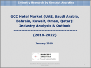 GCC Hotel Market (UAE, Saudi Arabia, Bahrain, Kuwait, Oman, Qatar): Industry Analysis & Outlook (2018-2022)
