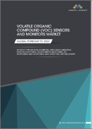 VOC Sensors and Monitors Market by Device Type (Sensors and Monitors), Application (Industrial Process Monitoring, Environmental Monitoring, Air Purification & Monitoring, and Leak Detection), and Geography - Global Forecast to 2023