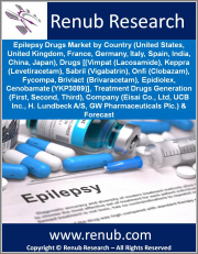 Epilepsy Drugs Market by Country (US, UK, France, etc), Drugs (Vimpat, Keppra, Sabril, Onfi, etc), Treatment Drugs Generation (First, Second, Third), Companies & Forecast