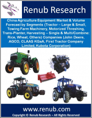 China Agriculture Equipment Market & Volume Forecast by Segments(Tractor - Large/Small, Towing Farm Machinery, Motorized Threshing, Trans-Planter, Harvesting-Single & Multi/Combine:Rice/Wheat/Others) Companies(John Deere, AGCO, CLAAS KGaA, & Others)