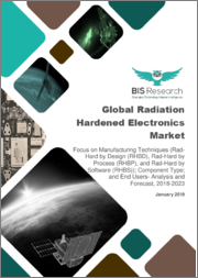 Global Radiation Hardened Electronics Market: Focus on Manufacturing Techniques (Rad-Hard by Design (RHBD), Rad-Hard by Process (RHBP), and Rad-Hard by Software (RHBS)); Component Type; and End Users - Analysis and Forecast, 2018-2023