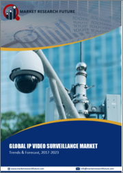 IP Video Surveillance market: By Component, By Hardware, Software, Application, - Global Forecast till 2023
