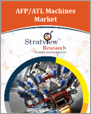AFP/ATL Machines Market by Machine Type (AFP, ATL, & Hybrid AFP/ATL), End-User Type (Tier Players, OEMs, & Others), & Region (North America, Europe, Asia-Pacific, & Rest of the World), Forecast, Competitive Analysis, & Growth Opportunity: 2019-2024
