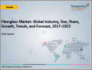 Fiberglass Market (By Glass Type; Fiber Type; Technology; Application; Region) - Global Industry Analysis, Size, Share, Growth, Trends and Forecast 2017 - 2025