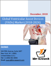 Global Ventricular Assist Devices (VADs) Market (2018 - 2024)