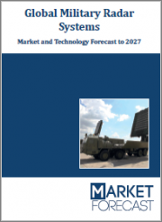 Global Military Radar Systems - Market and Technology Forecast to 2027: Market Forecasts by Region, by Platform, by Application, by Type, Market/Technologies Overview, Opportunities and Leading Companies
