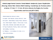 Large Format Ceramic Panel Market - 2019 Edition: World Market Review and Forecast to 2024 - By Application (Flooring, Interior Wall, Exterior Wall Cladding, Countertop), By Thickness, By Region, By Country