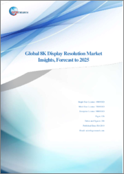 Global 8K Display Resolution Market Insights, Forecast to 2025