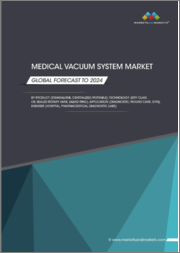 Medical Vacuum System Market by Product (Standalone, Centralized, Portable), Technology (Dry Claw, Oil Sealed Rotary Vane, Liquid Ring), Application (Diagnostic, Wound Care, GYN), End user (Pharmaceutical, Diagnostic Labs) - Global Forecast to 2024