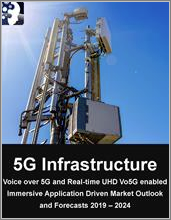 The 5G Infrastructure Market: Voice over 5G (Vo5G) and Real-time Ultra-high Definition Vo5G enabled Immersive Application Driven Market Outlook and Forecasts 2019 - 2024