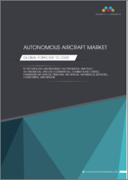 Autonomous Aircraft Market by Technology (Increasingly Autonomous, and Fully Autonomous), End Use (Commercial, Combat & ISR, Cargo, Passenger Air Vehicle, Personal Air Vehicle, Air Medical Services), Component, and Region - Global Forecast 2030