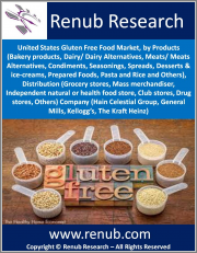 United States Gluten Free Food Market, by Products (Bakery, Dairy Alternatives, Condiments, etc), Distribution (Grocery, Mass, Independent, Club, Drug Stores, etc) and Companies