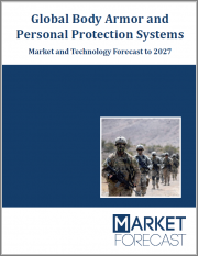 Global Body Armor and Personal Protection Systems - Market and Technology Forecast to 2027: Market Forecasts by Regions, by Products, by Applications, Market/Technologies Overview, Opportunity Analysis and Leading Companies