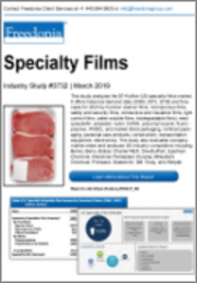 Specialty Films (US Market & Forecast)
