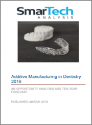Additive Manufacturing In Dentistry 2019: An Opportunity Analysis And Ten-Year Forecast